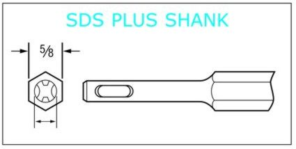 SDS Plus Shank Chisels